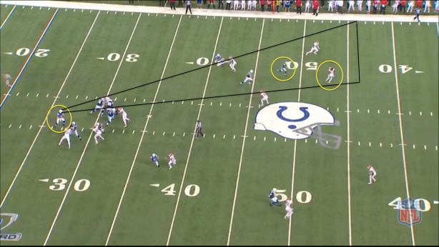 Colts 4 - Hilton further on S