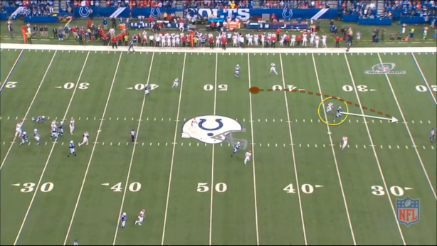 Colts 5 - Hilton past S