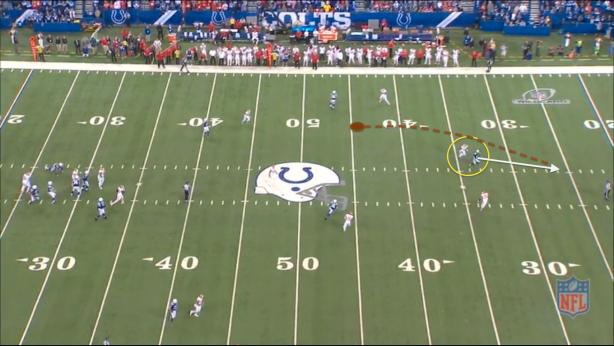 Colts 5 - Hilton past S