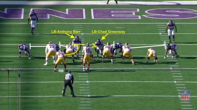 Screen Shot Courtesy of NFL.com Game Rewind