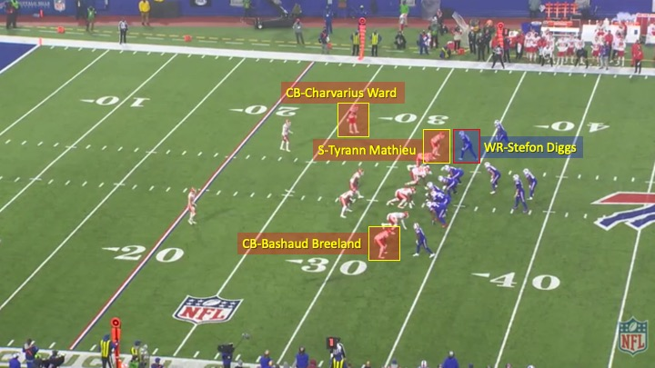 Bills Chiefs Preview Feature