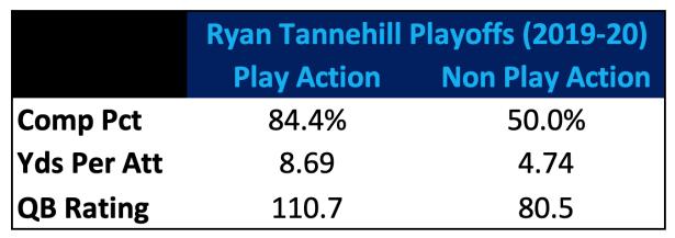 Tannehill Graphic